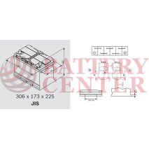 Μπαταρία Αυτοκινήτου Omnitech Batteries High Performance D31R EFB 95 Start Stop 12V  Capacity 20hr 95(Ah):EN (Amps): 800EN Εκκίνησης