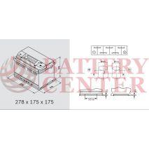 Μπαταρία Αυτοκινήτου OMNITECH Premium Power 12V L3B 74 Capacity 20hr  74(Ah):EN (Amps): 680EN Εκκίνησης